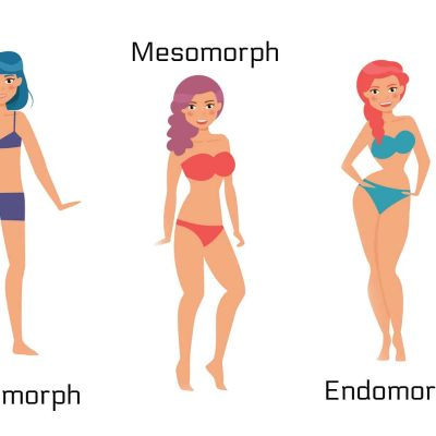 Learning my body type: The Endomorph (aka: fat retainer)